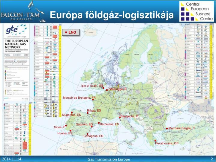 Európa földgáz-logisztikája