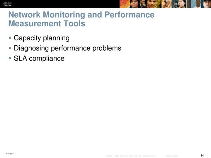 Network Monitoring and Performance Measurement Tools