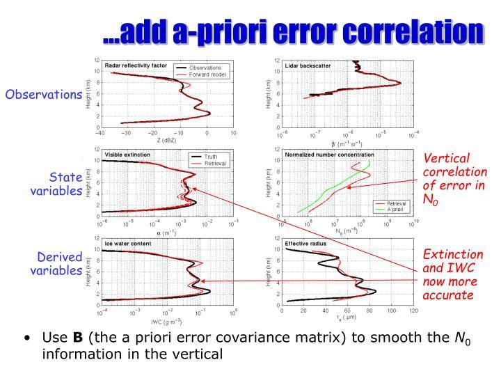 …add a-priori error correlation