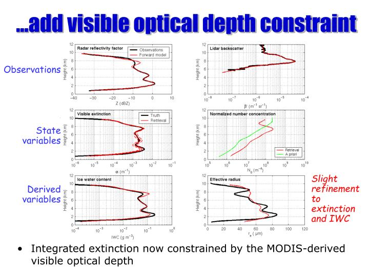 …add visible optical depth constraint