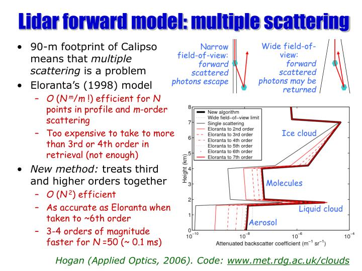 Lidar forward model: multiple scattering