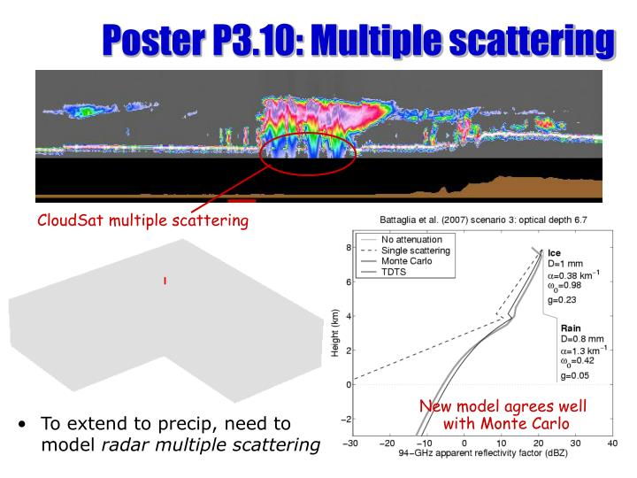 Poster P3.10: Multiple scattering