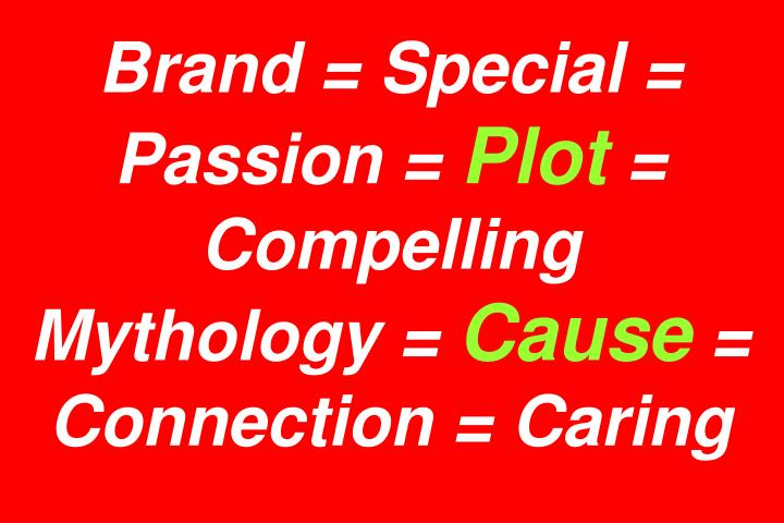 Brand = Special = Passion =