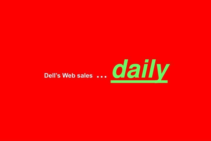Dell's Web sales
