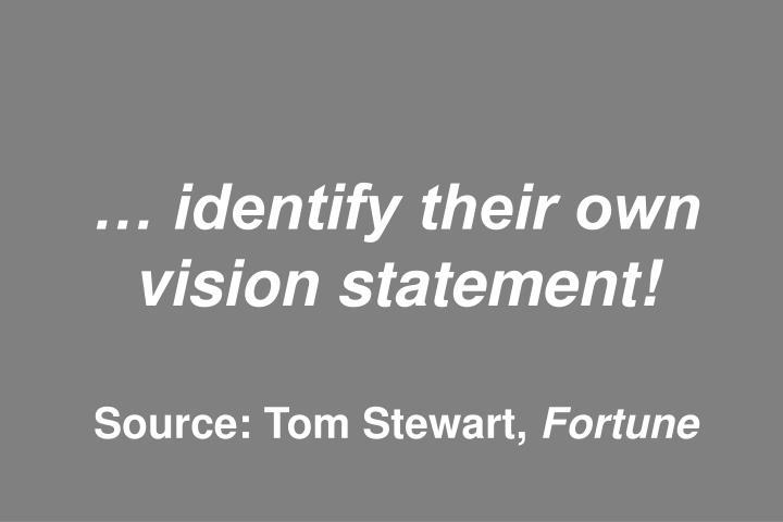 … identify their own vision statement!