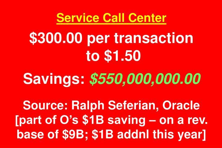 Service Call Center