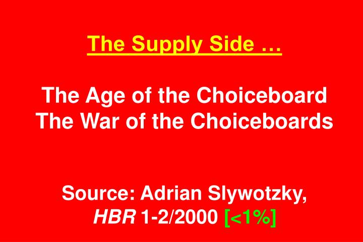 The Supply Side …