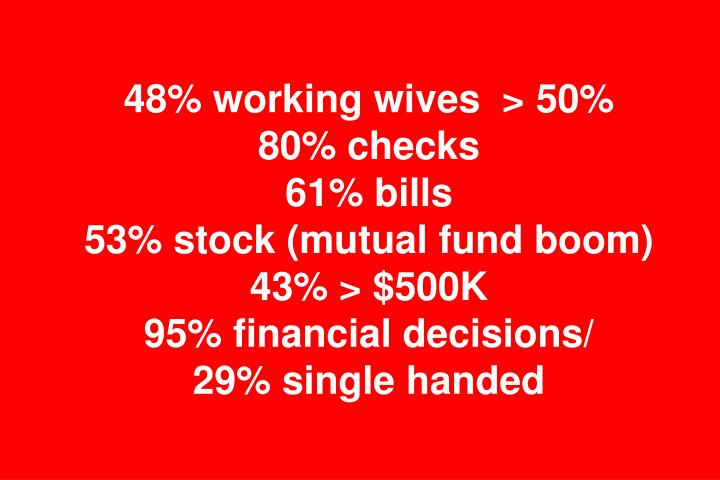 48% working wives  > 50%