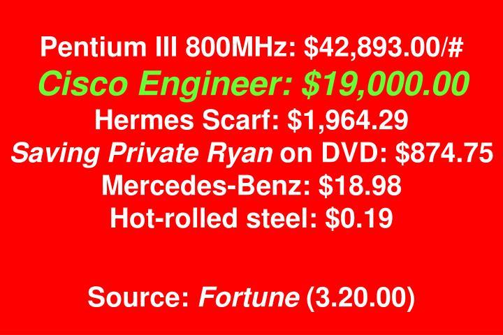 Pentium III 800MHz: $42,893.00/#