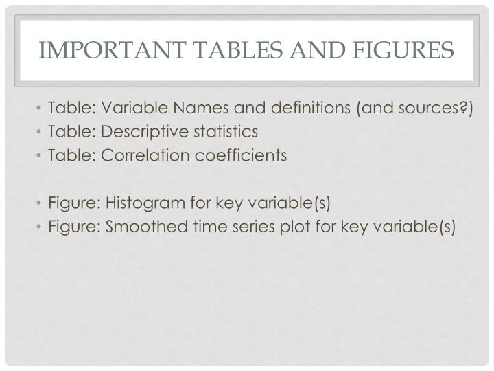 important tables and figures
