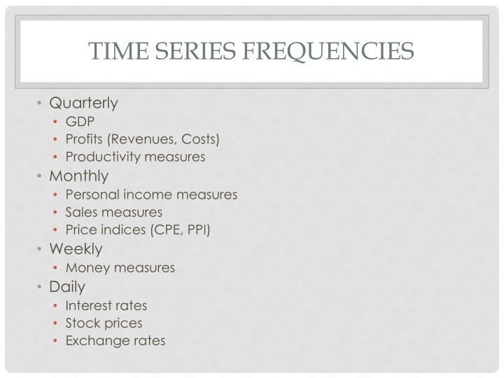 Time series frequencies