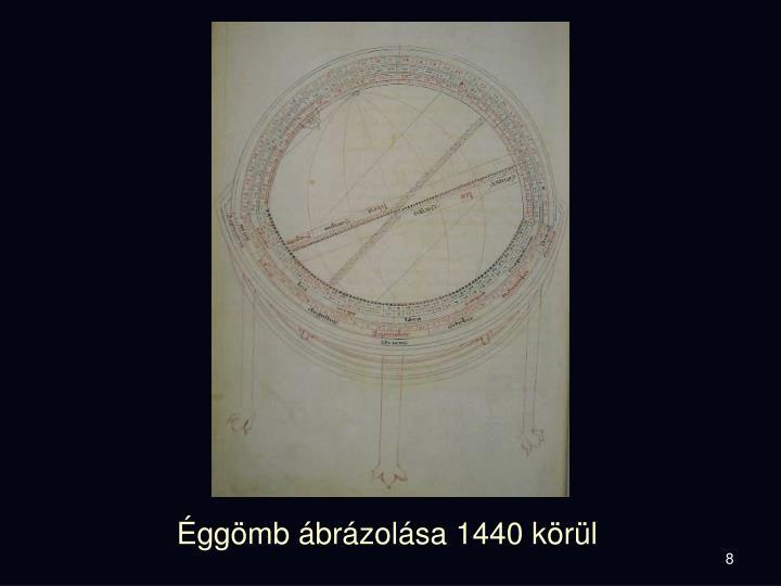Éggömb ábrázolása 1440 körül