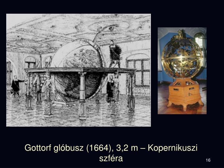 Gottorf glóbusz (1664), 3,2 m – Kopernikuszi szféra