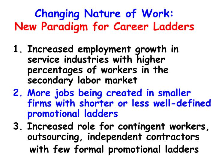 Changing Nature of Work: