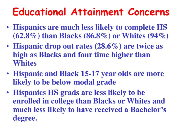 Educational Attainment Concerns