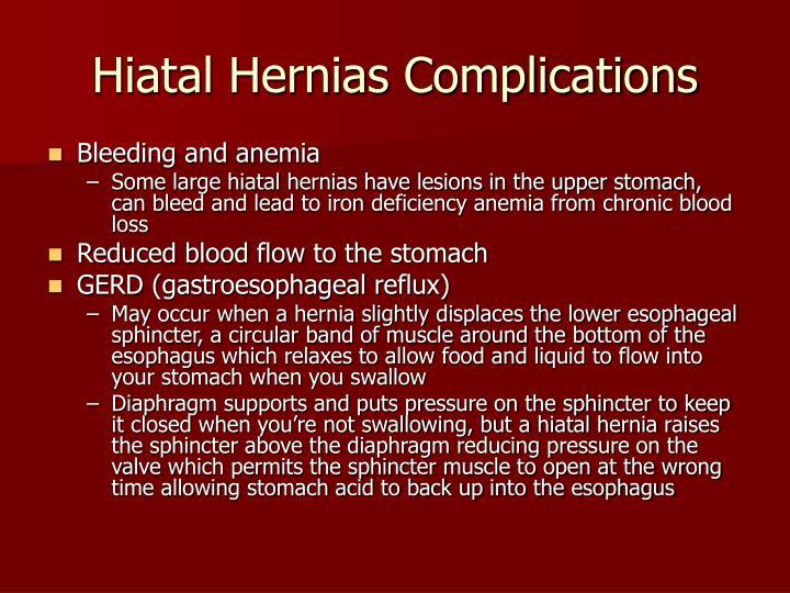 Hiatal Hernias Complications