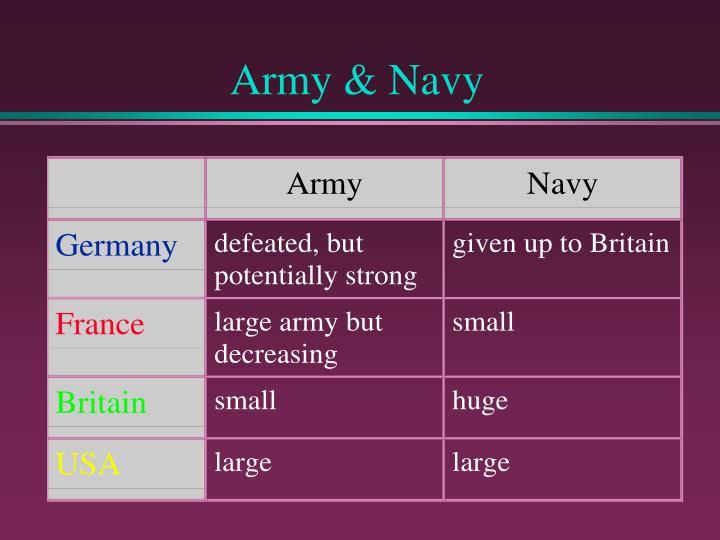 Army & Navy