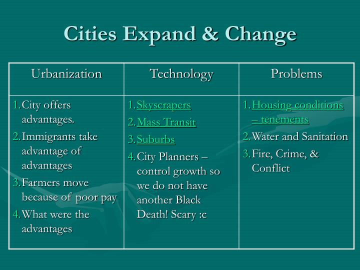 Cities Expand & Change