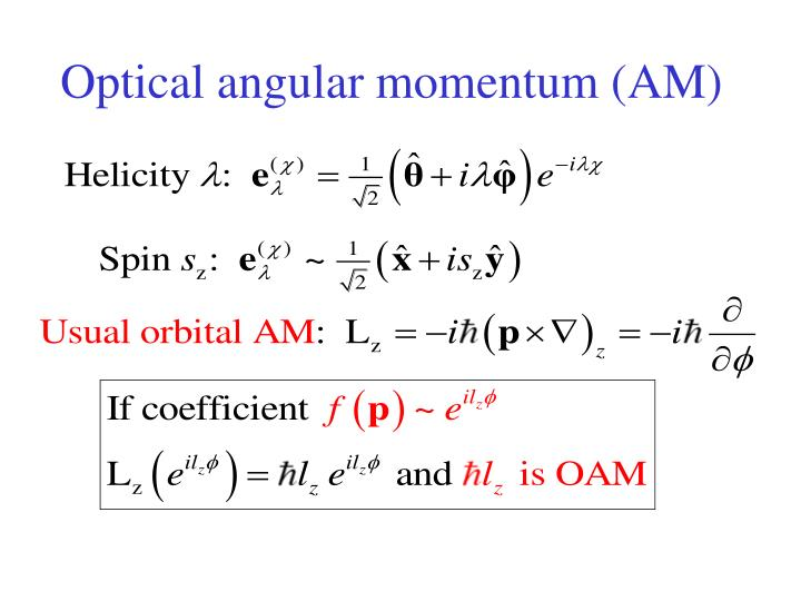 Optical angular momentum (AM)