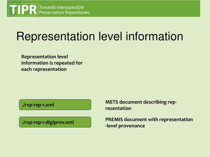 Representation level information