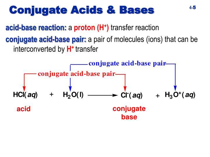 Conjugate Acids & Bases