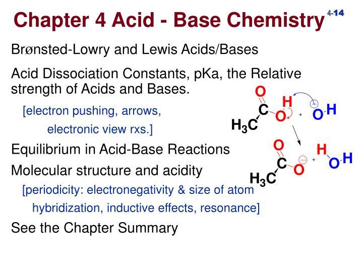 Chapter 4 Acid - Base Chemistry