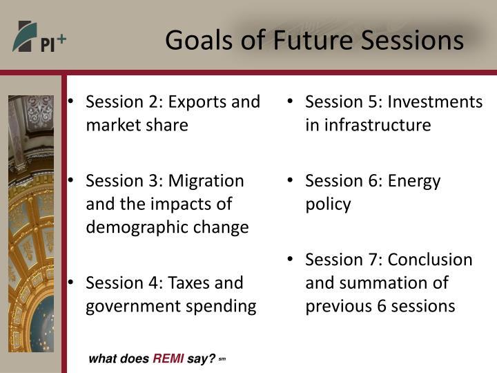 Goals of Future Sessions