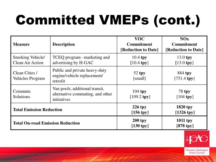 Committed VMEPs (cont.)