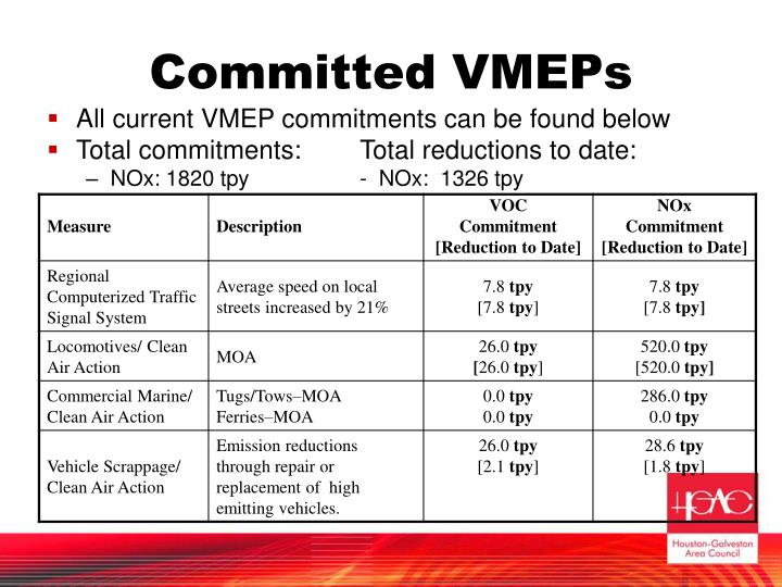 Committed VMEPs