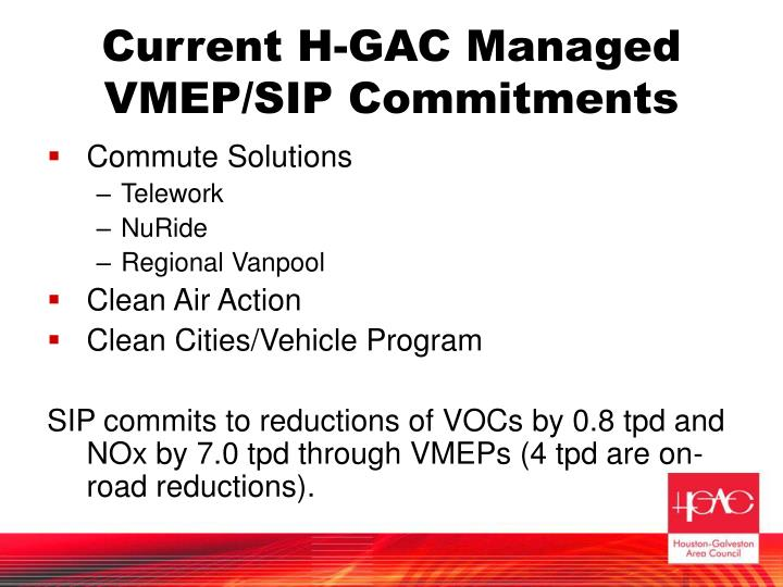 Current H-GAC Managed