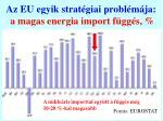 az eu egyik strat giai probl m ja a magas energia import f gg s