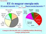 eu s magyar energia mix eu energia fogyaszt s mtoe s magyar energia fogyaszt s pj