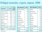 f ldg z termel s export import 2009