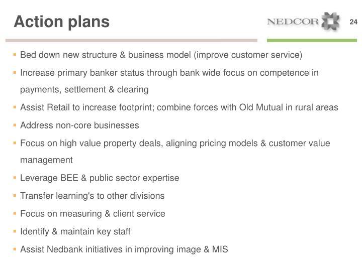 Ppt nedbank corporate powerpoint presentation id6614250 action plans friedricerecipe Choice Image