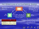 an example of a currency swap6
