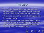 the qsd