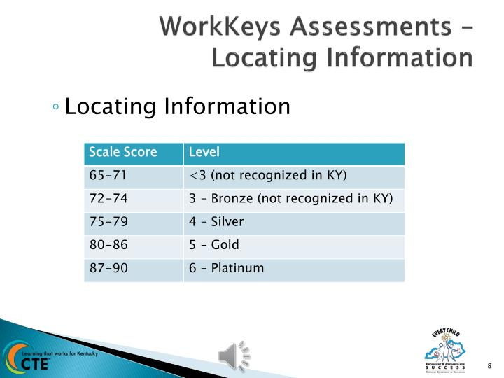 WorkKeys Assessments –
