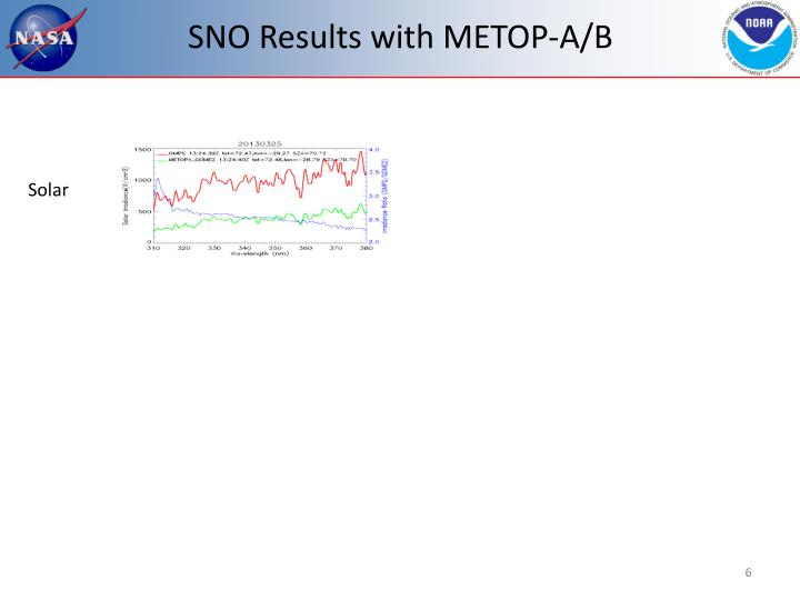 SNO Results with METOP-A/B