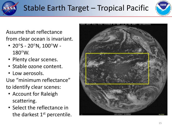 Stable Earth Target – Tropical Pacific