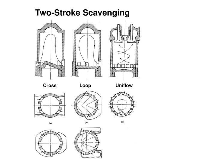 Two-Stroke Scavenging