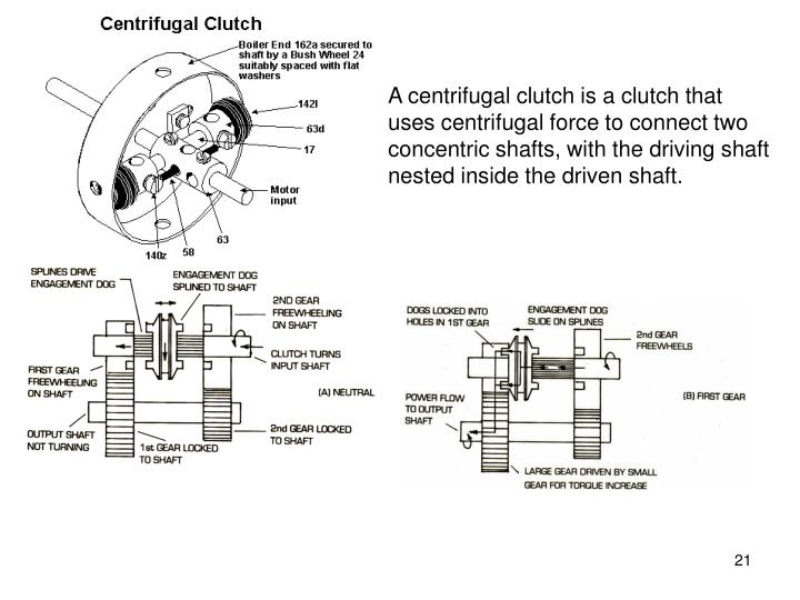 A centrifugal clutch is a clutch that uses centrifugal force to connect two concentric shafts, with the driving shaft nested inside the driven shaft.