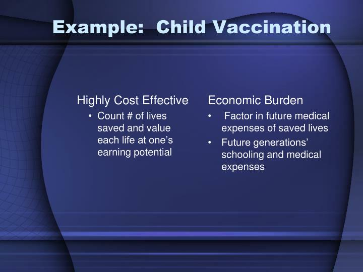 Example:  Child Vaccination