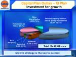 capital plan outlay xi plan investment for growth