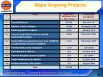 major ongoing projects