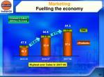 marketing fuelling the economy