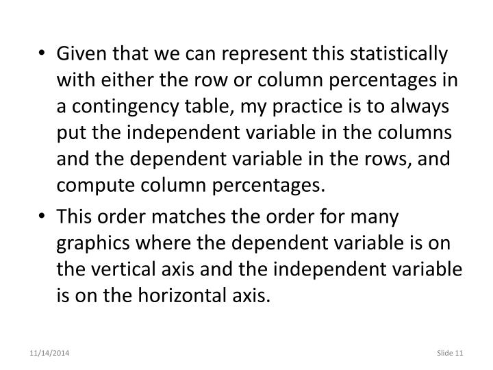 Given that we can represent this statistically with either the row or column percentages in a contingency table, my practice is to always put the independent variable in the columns and the dependent variable in the rows, and compute column percentages.