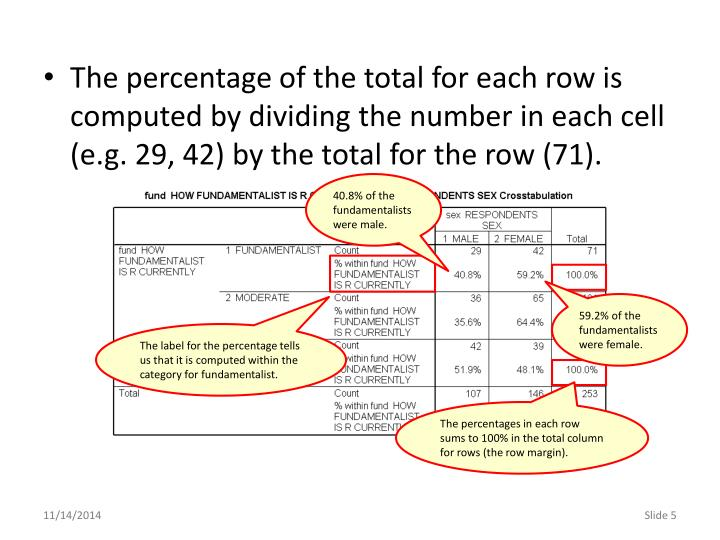 The percentage of the total for each row is computed by dividing the number in each cell (e.g. 29, 42) by the total for the row (71).