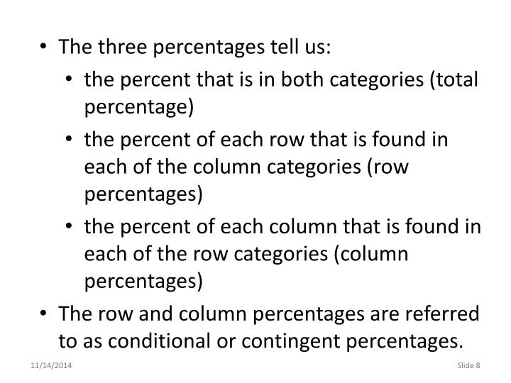 The three percentages tell us: