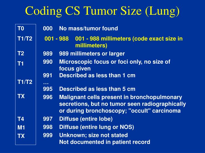 Coding CS Tumor Size (Lung)