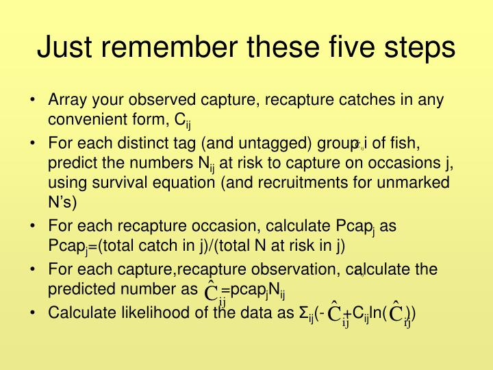 Just remember these five steps
